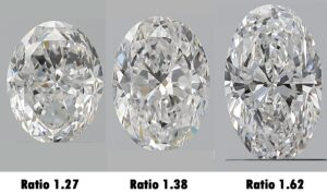 Oval Diamond Ratios